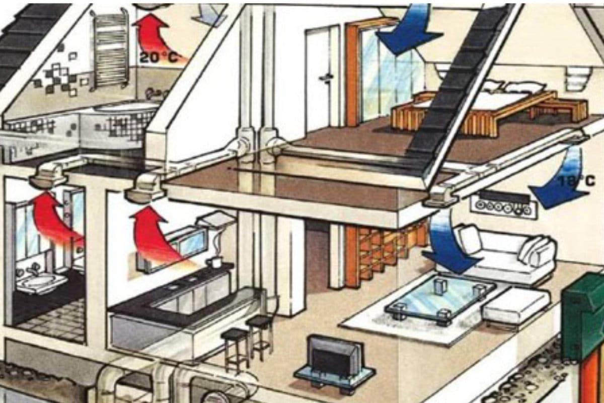 ventilatiesysteem tegen condensatie
